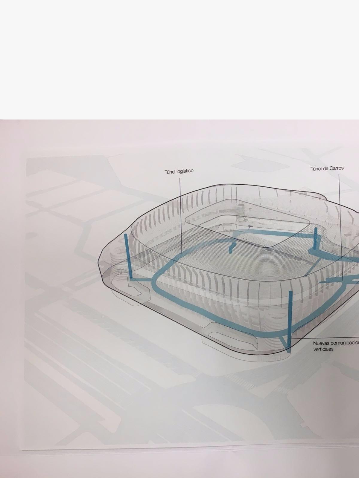 anillo logístico y pasillos de accesos perimetral